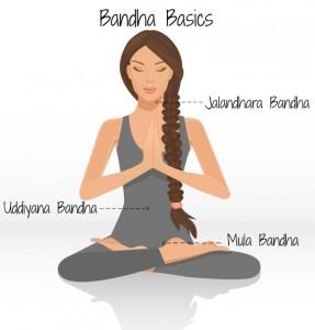 Bandha-Basics